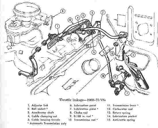 dodge nv3500 transmission diagram 727 torqueflite transmission diagram