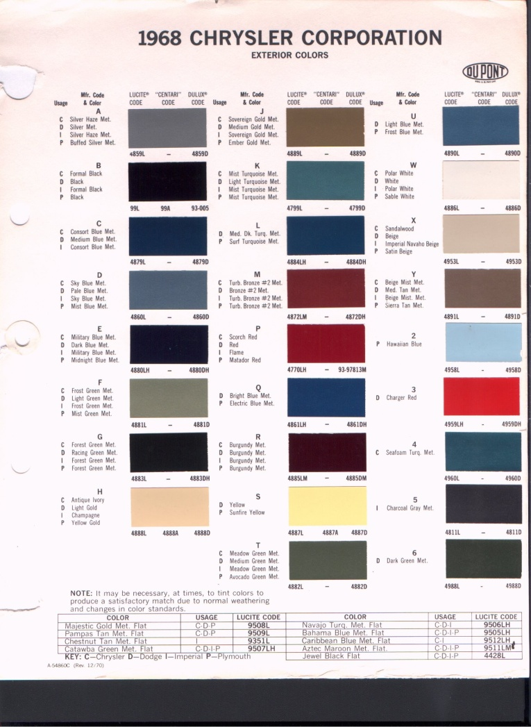 Moparts on the web main index 1971 color chart 68chryslerpaint01g 240789 bytes nvjuhfo Images